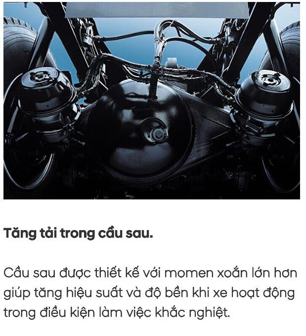 http://hyundainamphat.com.vn/images/DAU%20KEO/NGOAI%20THAT/cau_sau_xe_dau_keo_hyundai_hd700.jpg