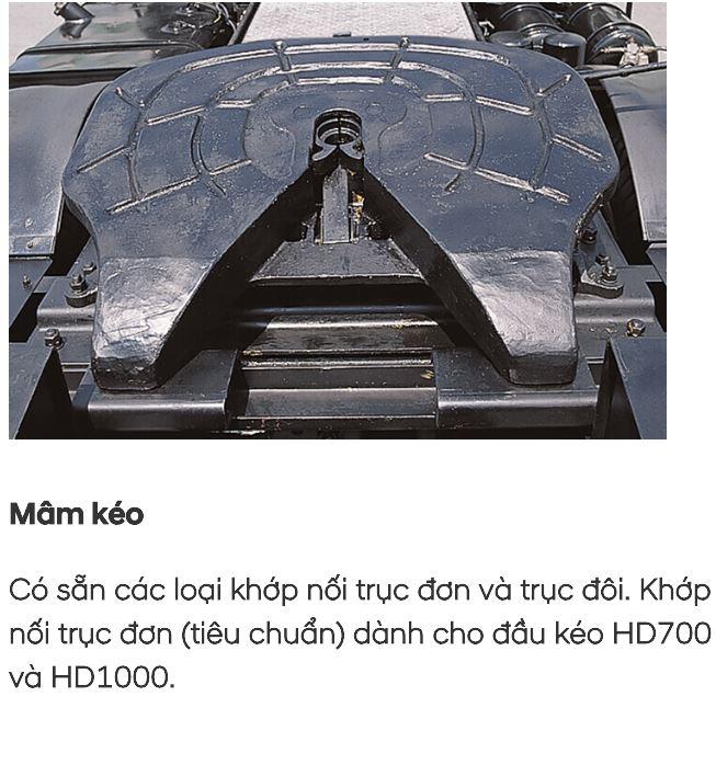 http://hyundainamphat.com.vn/images/DAU%20KEO/NGOAI%20THAT/mam_keo_hyundai_hd1000_hd700.jpg