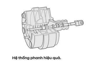 he thong phanh xe tai hyundai porter h150